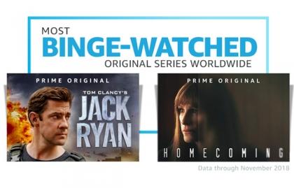 Imagen ¿Qué fue lo más visto en Amazon Prime Video durante el 2018?