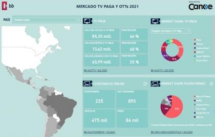 ¿CUÁL ES EL PANORAMA DE LA TV PAGA Y OTT EN AMÉRICA LATINA?